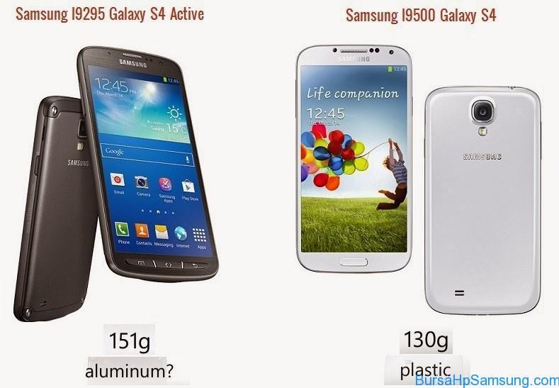 Harga Dan Spesifikasi Samsung Galaxy S4 ACTIVE Series