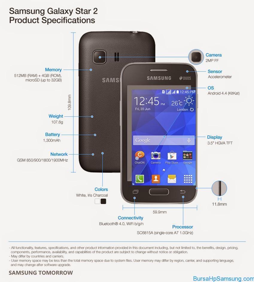 Berita Samsung Terbaru, Smartphone Samsung, galaxy star 2 harga, galaxy star 2 spesifikasi,