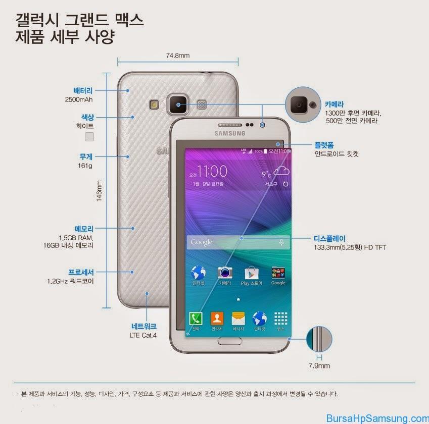 Berita Samsung Terbaru, Samsung Galaxy Grand Max, Harga Samsung Galaxy Grand Max, Spesifikasi Samsung Galaxy Grand Max, Smartphone Samsung, kelebihan dan kekurangan Samsung Galaxy Grand Max