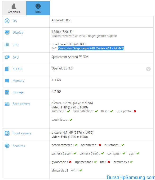Berita Samsung Terbaru, spesifikasi galaxy j5,