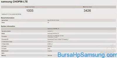 Berita Samsung Terbaru, samsung tablet, chopin-lte, intel