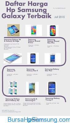 Smartphone Samsung, Daftar Harga HP Samsung Galaxy Terbaik, Daftar Harga HP Samsung Galaxy Murah,