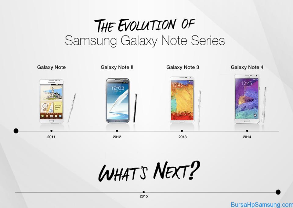 galaxy note evolution