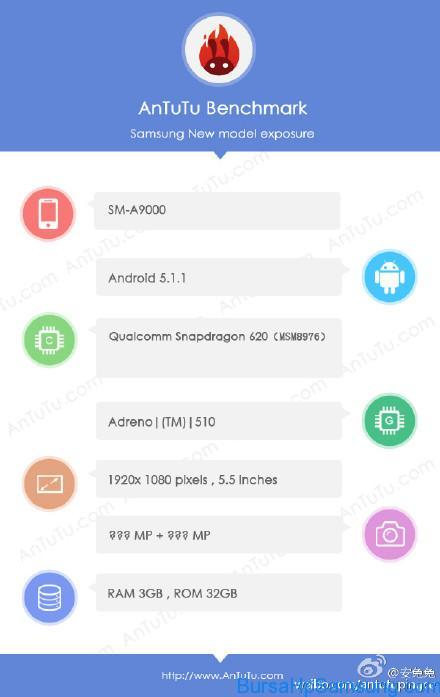 Samsung-Galaxy-A9-Spesifikasi