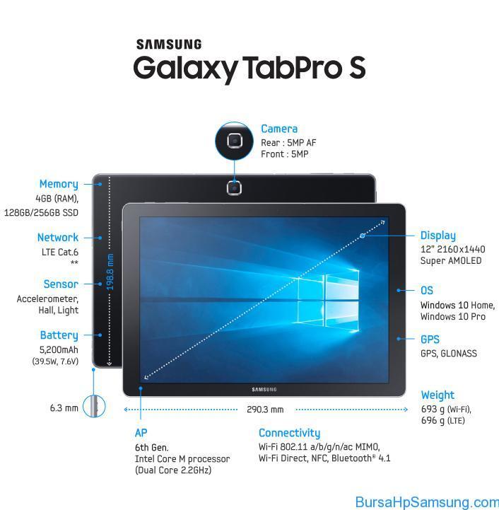 samsung-galaxy-tabpro-s-2
