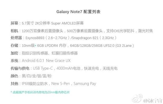 galaxy-note-7-spesifikasi