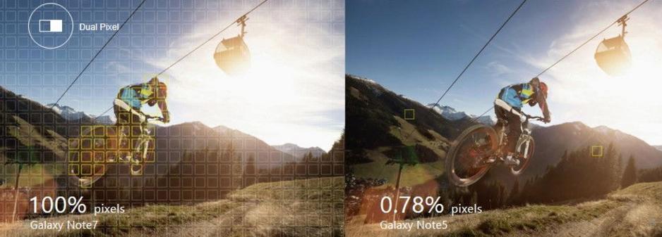 Fitur dan Kelebihan Galaxy Note 7 - Dual Kamera