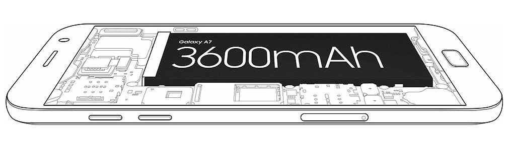 Kapasitas Baterai Galaxy A7 2017
