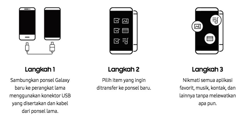 Cara Pindah Data Hp Via Smart Switch Samsung