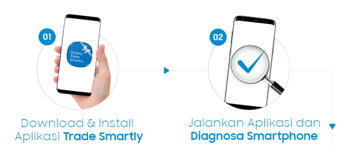Cara Tukar Tambah Gadget Samsung Galaxy via Aplikasi