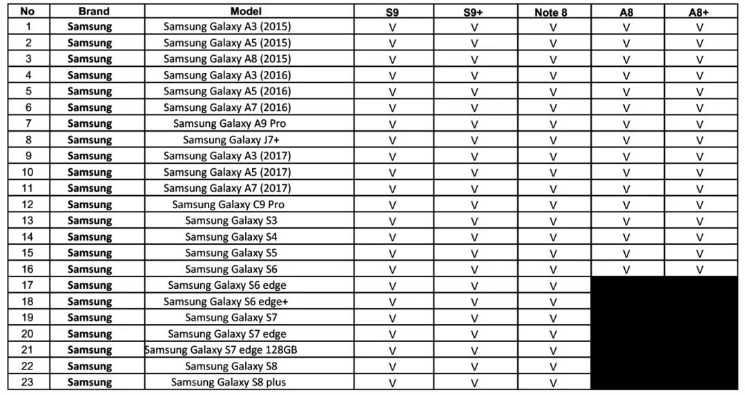 Cara Tukar Tambah Hp Samsung Galaxy lewat Lazada