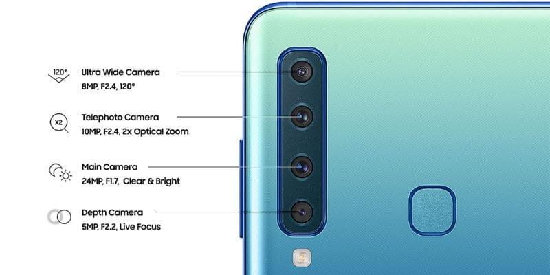 Empat Kamera Utama Samsung Galaxy A9 2018